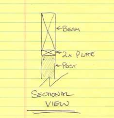 Frame Details (Sectional View)
