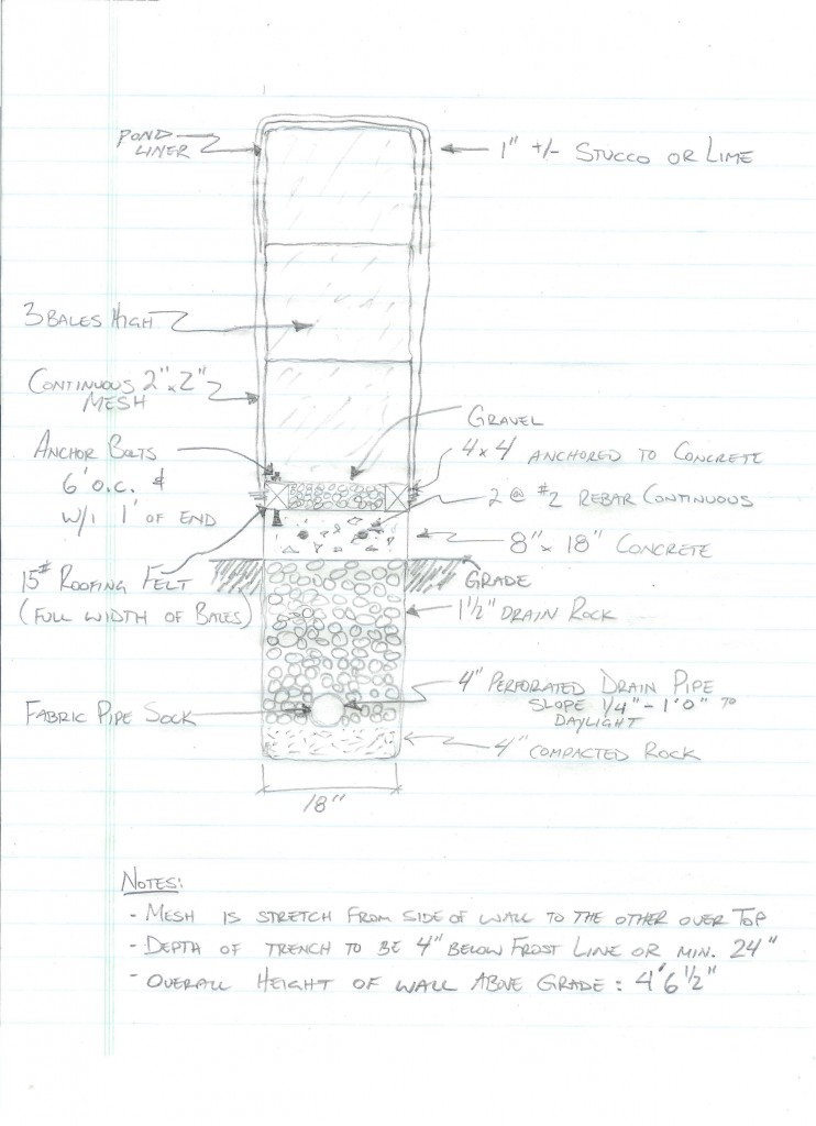 Sketch of straw bale landscape wall and rubble trench foundation