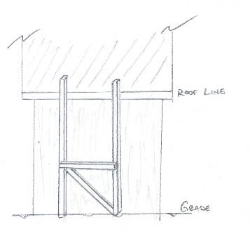 jig for getting plywood onto roof