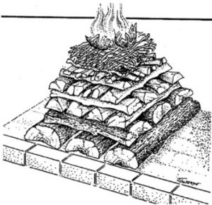 Drawing of an upside down fire stack